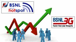 BSNL wi-fi hotspots